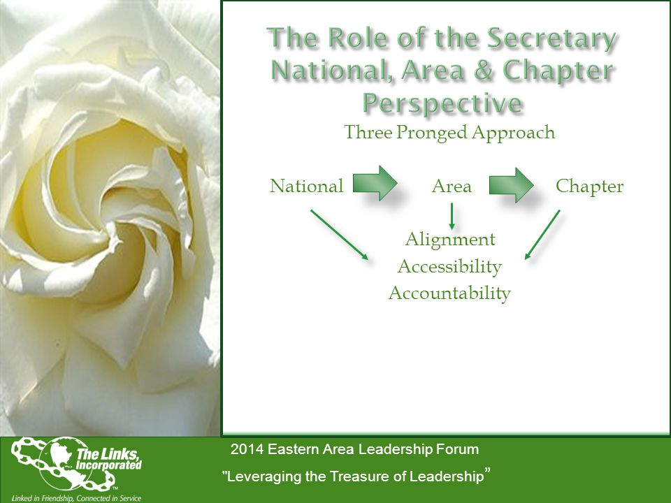 2014 Eastern Area Leadership Forum Leveraging the Treasure of Leadership Three Pronged Approach National Area Chapter Alignment Accessibility Accountability