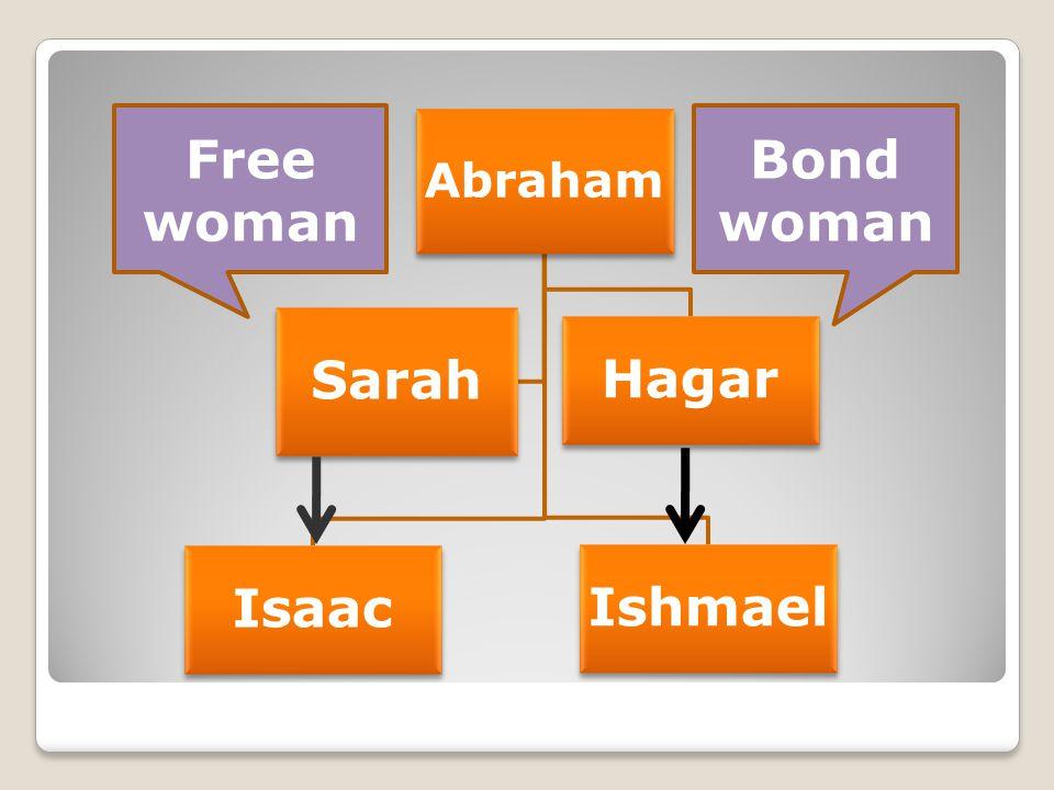 Abraham Isaac Ishmael Hagar Sarah Free woman Bond woman