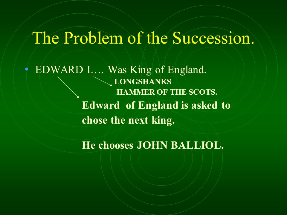 The Problem of the Succession.EDWARD I…. Was King of England.