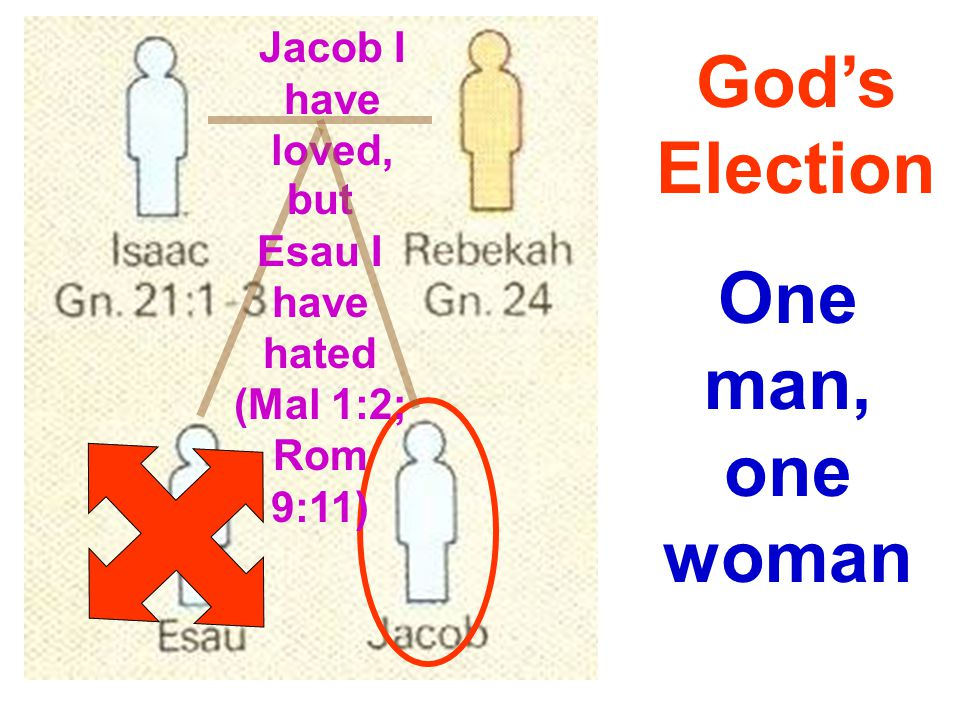One man, one woman God's Election Jacob I have loved, but Esau I have hated (Mal 1:2; Rom 9:11)