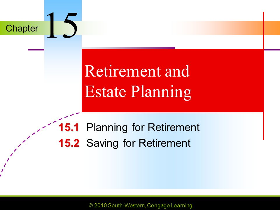 © 2010 South-Western, Cengage Learning SLIDE 22 Chapter 15 Personal Retirement Accounts Individual retirement accounts (IRAs) Keogh plans Simplified employee pension (SEP) plans Annuities Pre-taxed savings