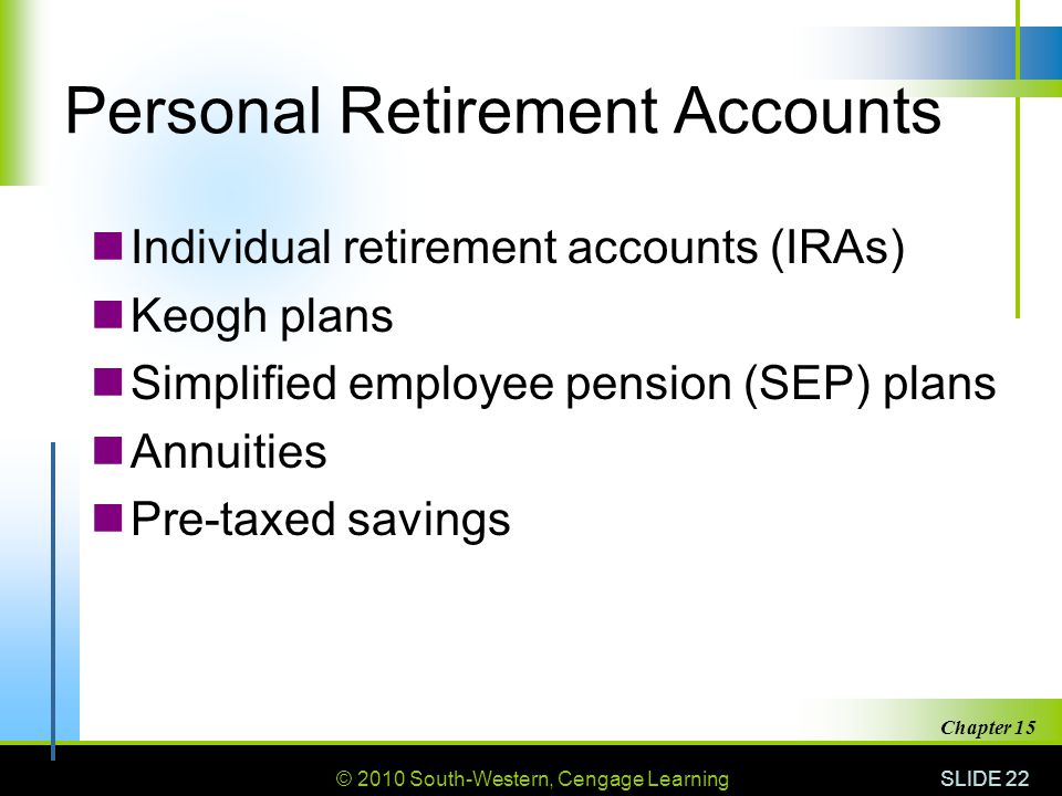 © 2010 South-Western, Cengage Learning SLIDE 22 Chapter 15 Personal Retirement Accounts Individual retirement accounts (IRAs) Keogh plans Simplified e