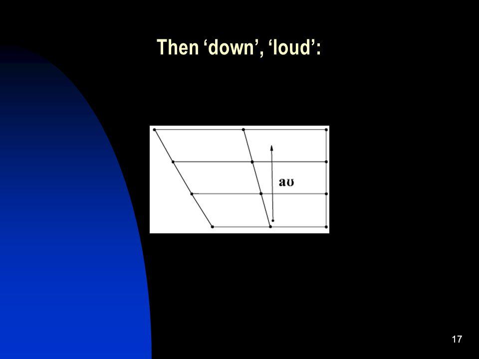 17 Then 'down', 'loud':