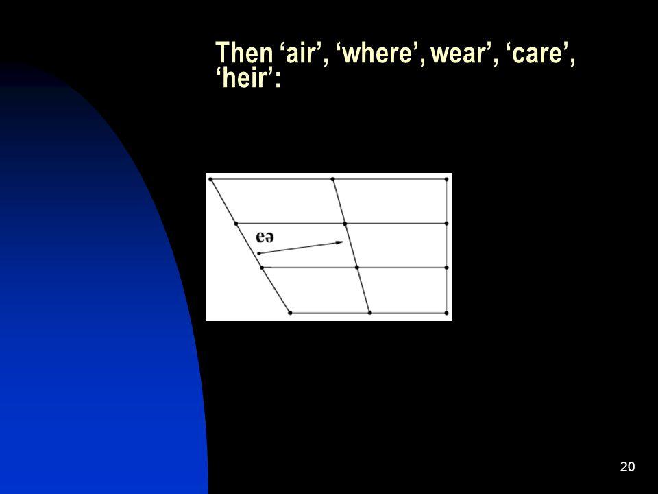 20 Then 'air', 'where', wear', 'care', 'heir':