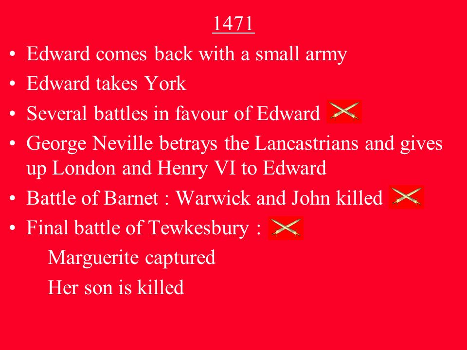 1471 Edward comes back with a small army Edward takes York Several battles in favour of Edward George Neville betrays the Lancastrians and gives up London and Henry VI to Edward Battle of Barnet : Warwick and John killed Final battle of Tewkesbury : Marguerite captured Her son is killed