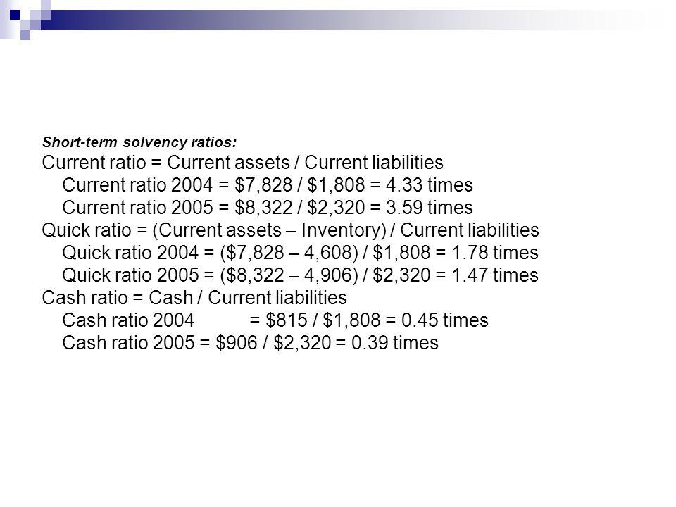 Short-term solvency ratios: Current ratio = Current assets / Current liabilities Current ratio 2004 = $7,828 / $1,808 = 4.33 times Current ratio 2005 = $8,322 / $2,320 = 3.59 times Quick ratio = (Current assets – Inventory) / Current liabilities Quick ratio 2004 = ($7,828 – 4,608) / $1,808 = 1.78 times Quick ratio 2005 = ($8,322 – 4,906) / $2,320 = 1.47 times Cash ratio = Cash / Current liabilities Cash ratio 2004 = $815 / $1,808 = 0.45 times Cash ratio 2005 = $906 / $2,320 = 0.39 times