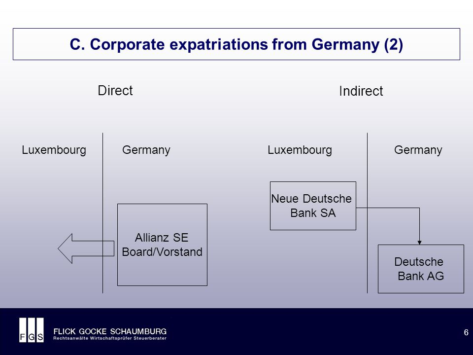 6 C. Corporate expatriations from Germany (2) Direct LuxembourgGermany Allianz SE Board/Vorstand Indirect LuxembourgGermany Neue Deutsche Bank SA Deut