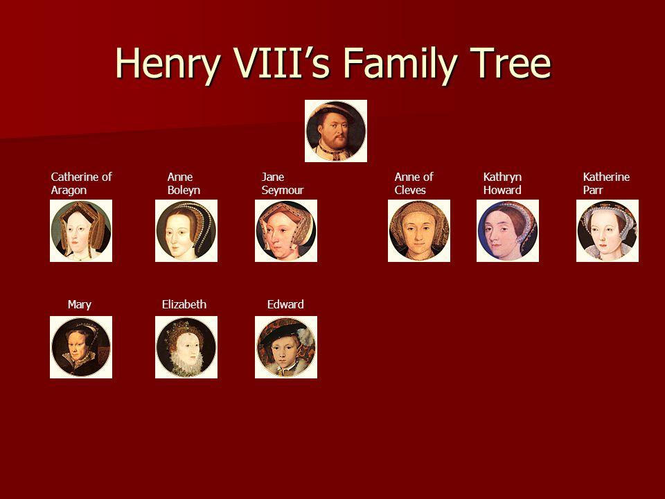 Henry VIII's Family Tree Catherine of Aragon Anne Boleyn Jane Seymour Anne of Cleves Kathryn Howard Katherine Parr MaryElizabethEdward