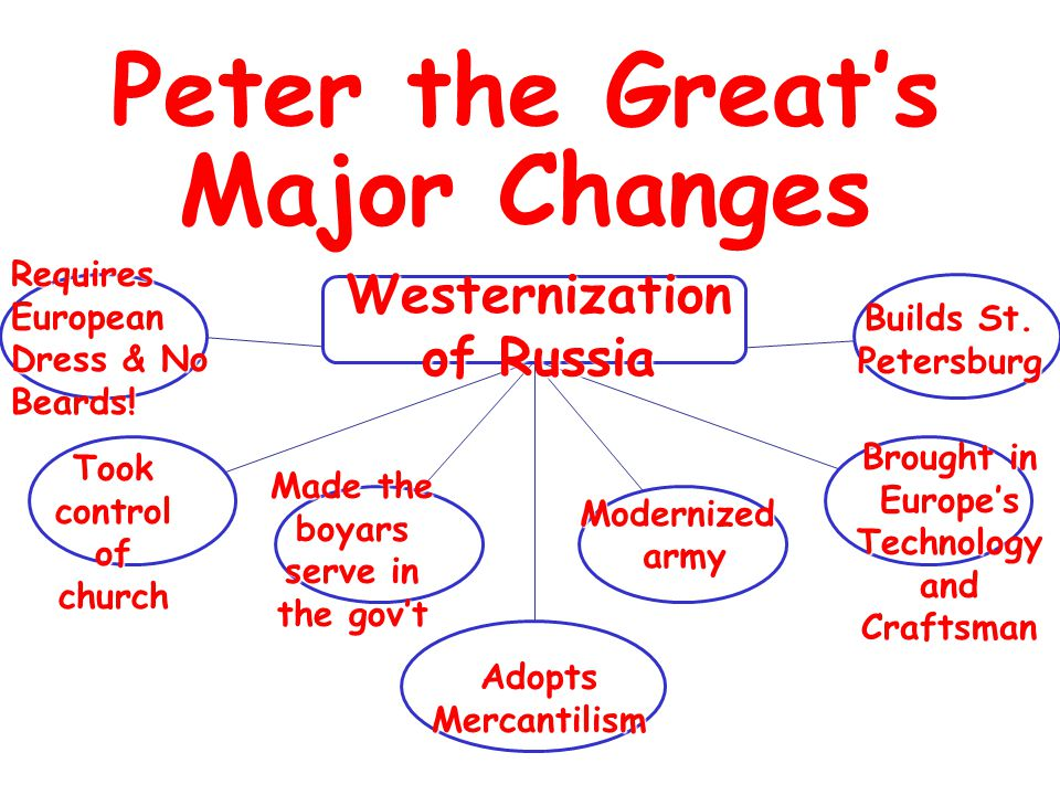Peter the Great's Major Changes Took control of church Made the boyars serve in the gov't Modernizedarmy Adopts Mercantilism Brought in Europe's Techn