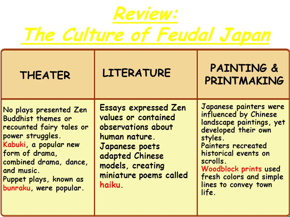 Review: The Culture of Feudal Japan Japanese painters were influenced by Chinese landscape paintings, yet developed their own styles. Painters recreat