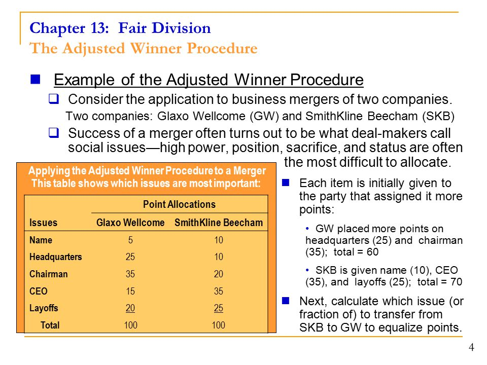 Chapter 13: Fair Division The Adjusted Winner Procedure Example of the Adjusted Winner Procedure  Consider the application to business mergers of two companies.