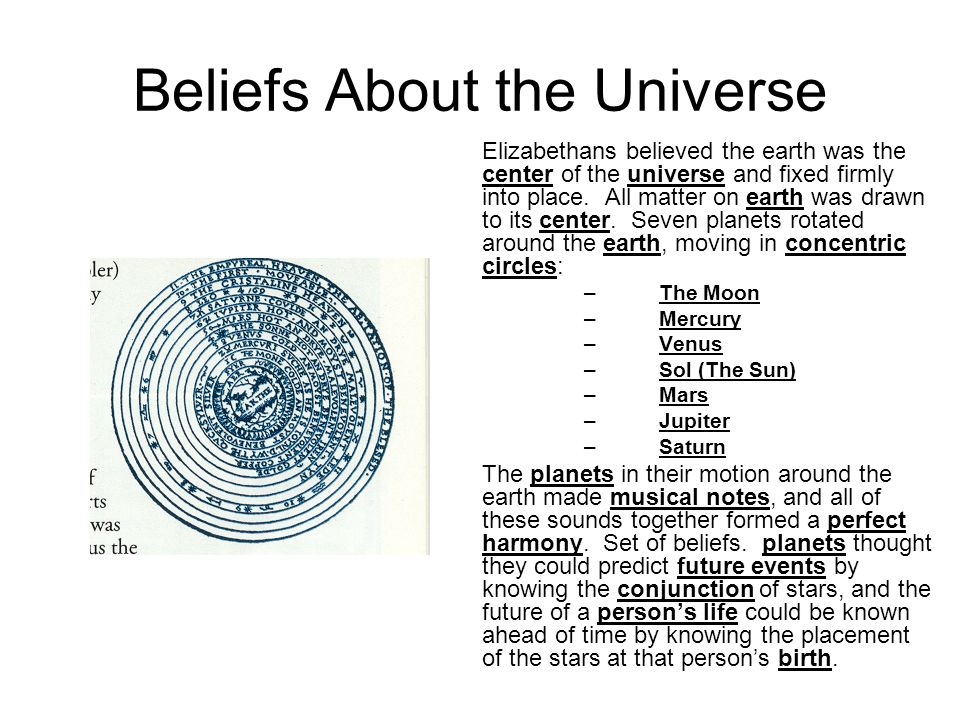 Beliefs About the Universe Elizabethans believed the earth was the center of the universe and fixed firmly into place.