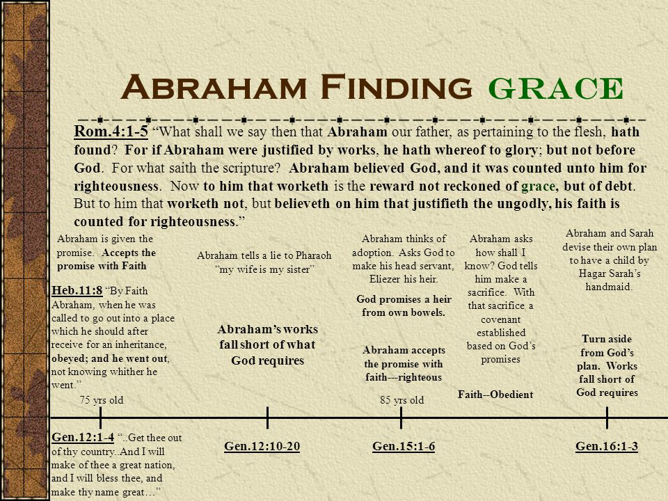 Abraham Finding Grace Rom.4:1-5 What shall we say then that Abraham our father, as pertaining to the flesh, hath found.
