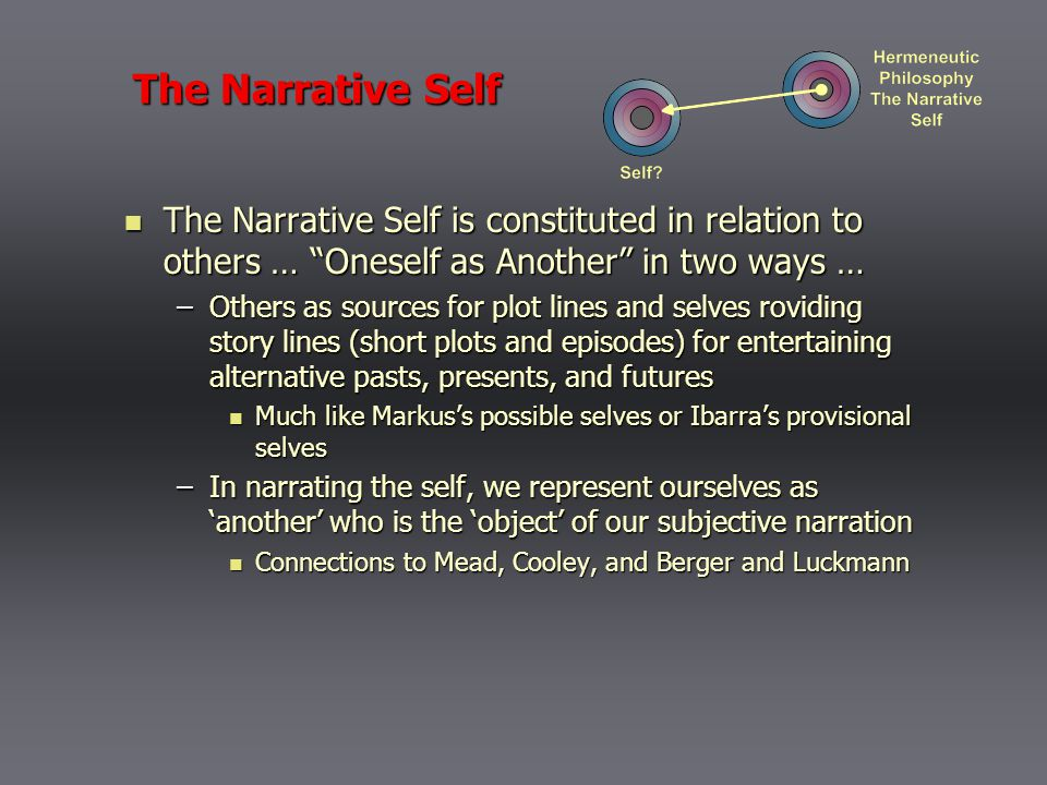 The Narrative Self The Narrative Self is constituted in relation to others … Oneself as Another in two ways … The Narrative Self is constituted in relation to others … Oneself as Another in two ways … –Others as sources for plot lines and selves roviding story lines (short plots and episodes) for entertaining alternative pasts, presents, and futures Much like Markus's possible selves or Ibarra's provisional selves Much like Markus's possible selves or Ibarra's provisional selves –In narrating the self, we represent ourselves as 'another' who is the 'object' of our subjective narration Connections to Mead, Cooley, and Berger and Luckmann Connections to Mead, Cooley, and Berger and Luckmann