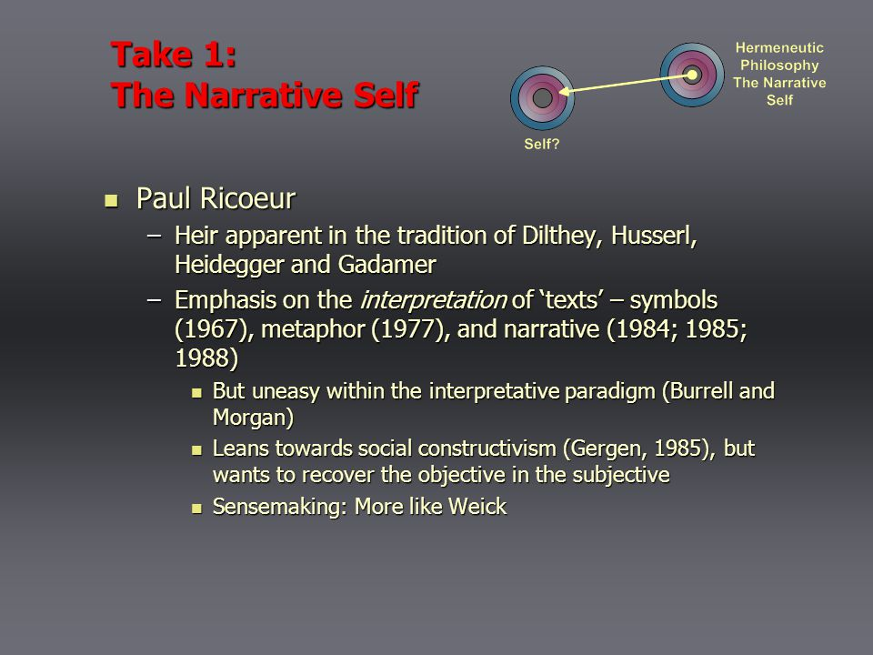 Take 1: The Narrative Self Paul Ricoeur Paul Ricoeur –Heir apparent in the tradition of Dilthey, Husserl, Heidegger and Gadamer –Emphasis on the interpretation of 'texts' – symbols (1967), metaphor (1977), and narrative (1984; 1985; 1988) But uneasy within the interpretative paradigm (Burrell and Morgan) But uneasy within the interpretative paradigm (Burrell and Morgan) Leans towards social constructivism (Gergen, 1985), but wants to recover the objective in the subjective Leans towards social constructivism (Gergen, 1985), but wants to recover the objective in the subjective Sensemaking: More like Weick Sensemaking: More like Weick