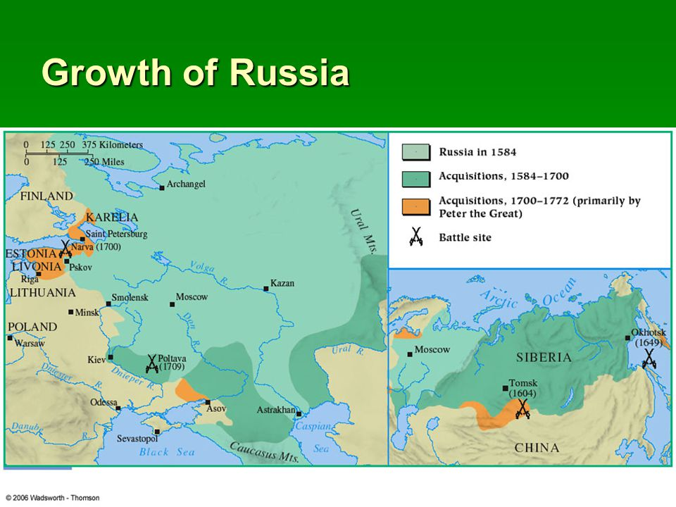 Growth of Russia