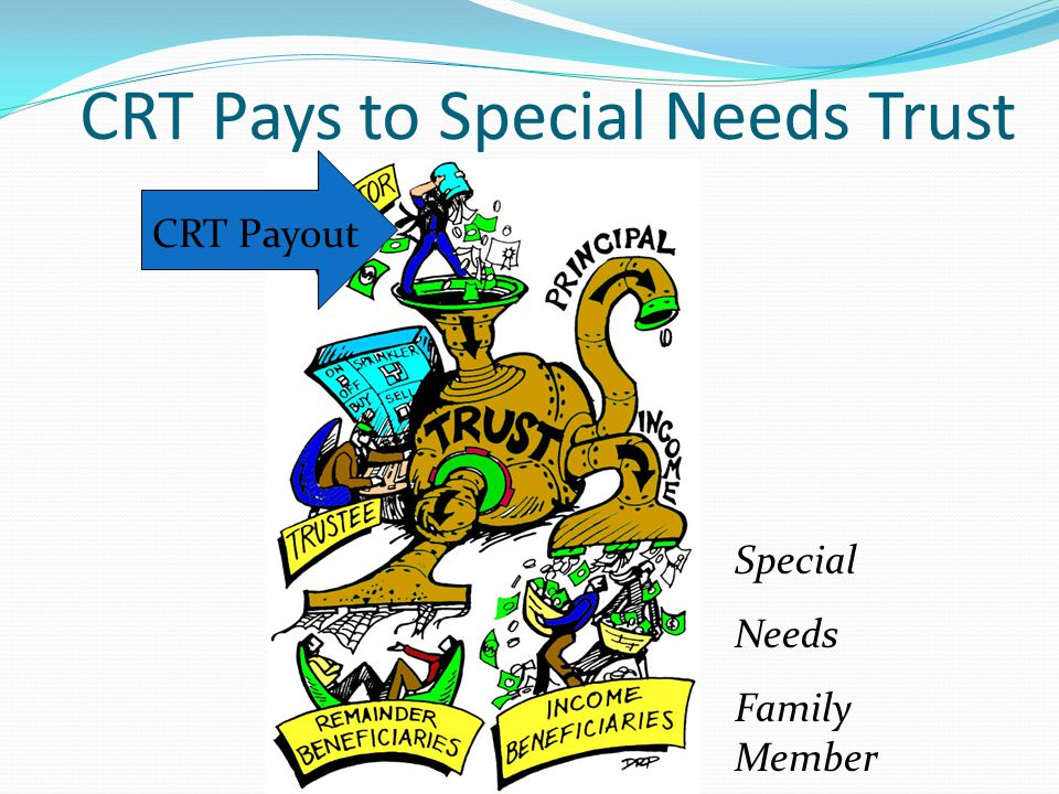 CRT Pays to Special Needs Trust Special Needs Family Member CRT Payout
