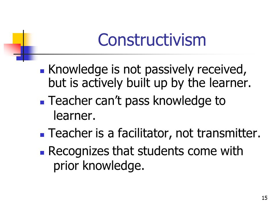 15 Constructivism Knowledge is not passively received, but is actively built up by the learner.