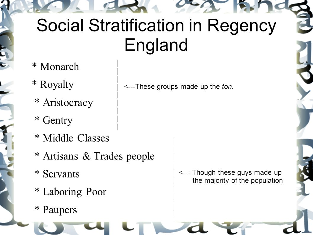 Social Stratification in Regency England * Monarch * Royalty * Aristocracy * Gentry * Middle Classes * Artisans & Trades people * Servants * Laboring Poor * Paupers | | | | <---These groups made up the ton.