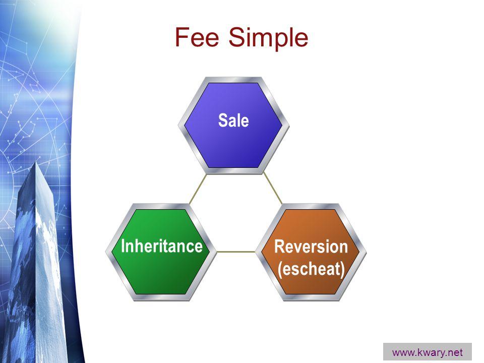 www.themegallery.com Fee Simple Sale InheritanceReversion (escheat) www.kwary.net