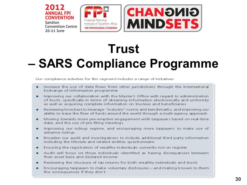 30 Trust – SARS Compliance Programme