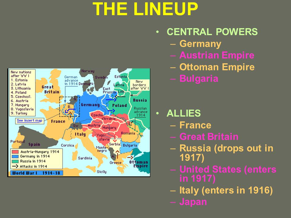 THE LINEUP CENTRAL POWERS –Germany –Austrian Empire –Ottoman Empire –Bulgaria ALLIES –France –Great Britain –Russia (drops out in 1917) –United States (enters in 1917) –Italy (enters in 1916) –Japan