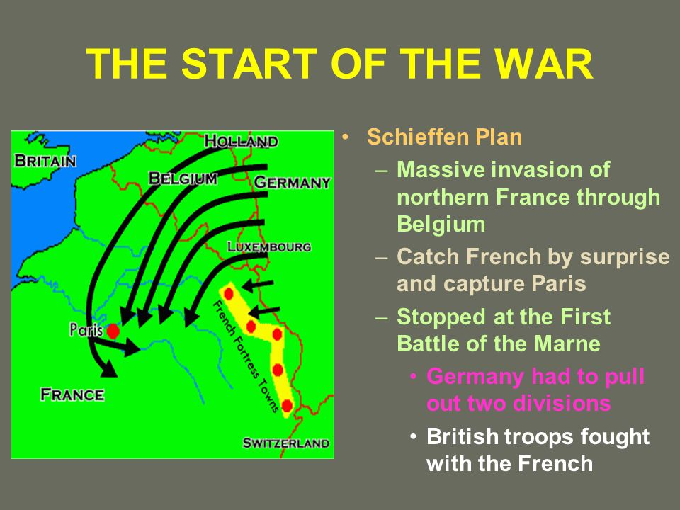 THE START OF THE WAR Schieffen Plan –Massive invasion of northern France through Belgium –Catch French by surprise and capture Paris –Stopped at the First Battle of the Marne Germany had to pull out two divisions British troops fought with the French