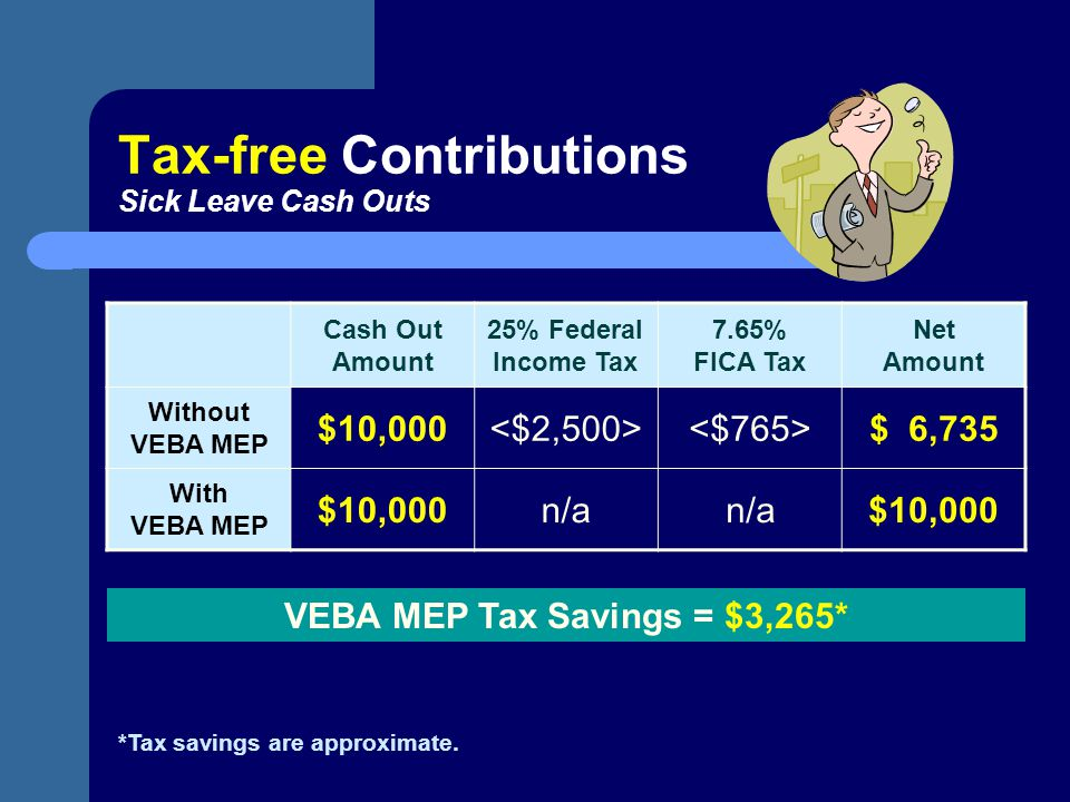 *Tax savings are approximate. Tax-free Contributions Sick Leave Cash Outs Cash Out Amount 25% Federal Income Tax 7.65% FICA Tax Net Amount Without VEB