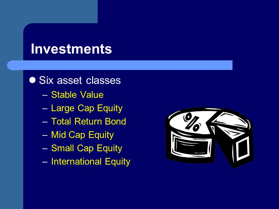 Investments Six asset classes –Stable Value –Large Cap Equity –Total Return Bond –Mid Cap Equity –Small Cap Equity –International Equity