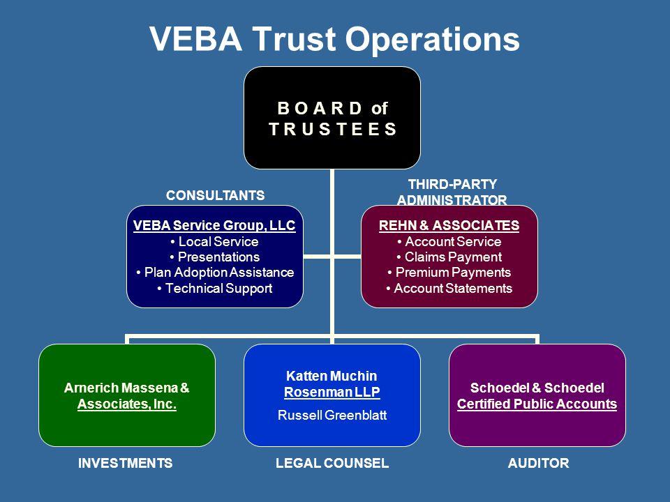 VEBA Trust Operations B O A R D of T R U S T E E S Arnerich Massena & Associates, Inc. Katten Muchin Rosenman LLP Russell Greenblatt Schoedel & Schoed
