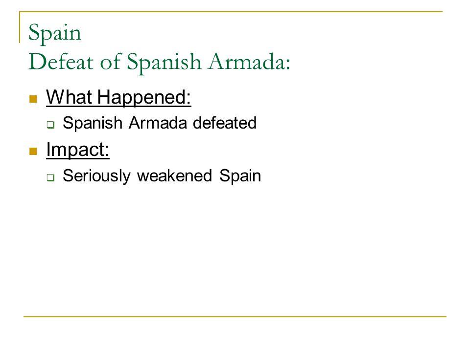 Spain Defeat of Spanish Armada: What Happened:  Spanish Armada defeated Impact:  Seriously weakened Spain