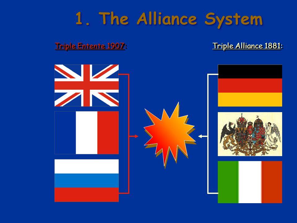 1. The Alliance System Triple Entente 1907: Triple Alliance 1881: