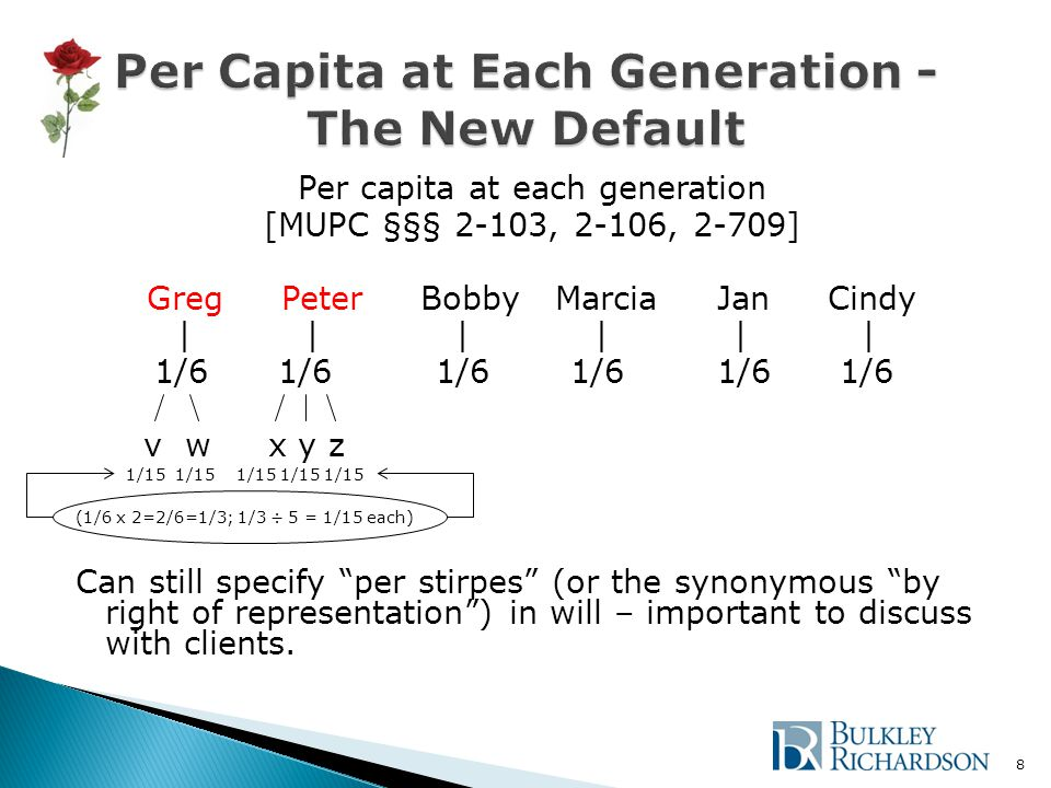 Per capita at each generation [MUPC §§§ 2-103, 2-106, 2-709] Greg Peter Bobby Marcia Jan Cindy | | | | | | 1/6 1/6 1/6 1/6 1/6 1/6 v w x y z 1/15 1/15 1/15 1/15 1/15 (1/6 x 2=2/6=1/3; 1/3 ÷ 5 = 1/15 each) Can still specify per stirpes (or the synonymous by right of representation ) in will – important to discuss with clients.