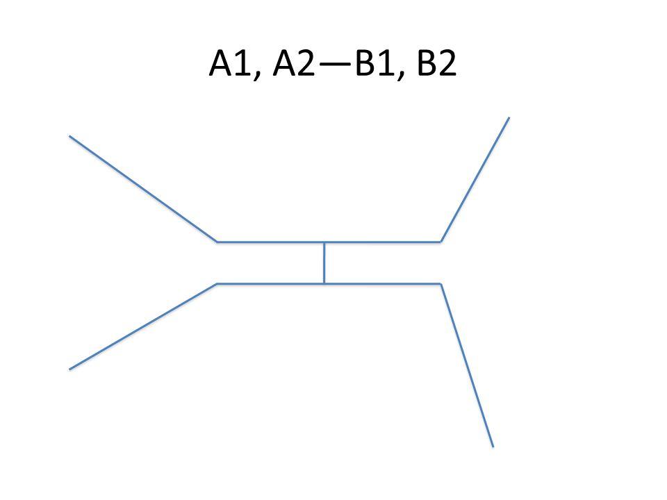 A1, A2—B1, B2