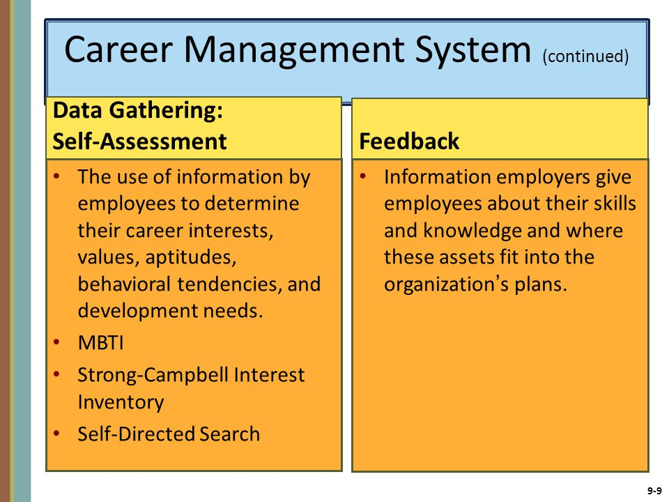 9-9 Career Management System (continued) Data Gathering: Self-Assessment The use of information by employees to determine their career interests, values, aptitudes, behavioral tendencies, and development needs.