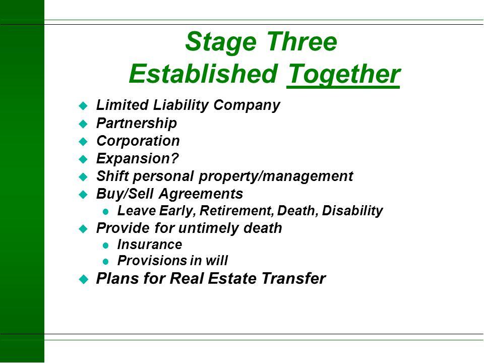 Stage Three Established as Separate Units Continue and Expand u Operating Agreements u Joint Venture u Sole Proprietor u Rental arrangements u Exchang