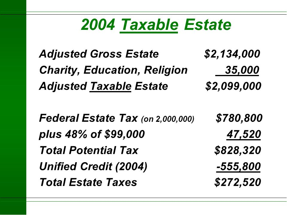 Adjusted Gross Estate Example: Gross Estate$2,300,000 Funeral - 9,000 Administration - 15,000 Losses (casualty, theft) - 5,000 Debt claims against est