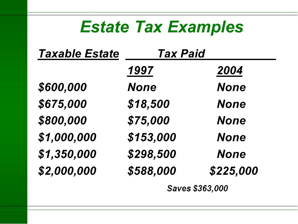 2004 Taxable Estate Adjusted Gross Estate $2,134,000 Charity, Education, Religion 35,000 Adjusted Taxable Estate $2,099,000 Federal Estate Tax (on 2,0