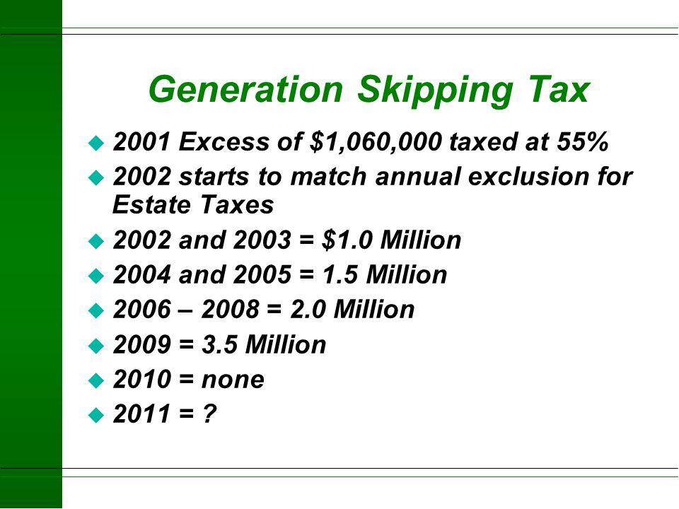 2004 Estate Tax Maximums u Married Couple 50% Farm Land u Split Assets between them u Use both Federal Exemptions $1.5M u Use 2 Special Use Valuation