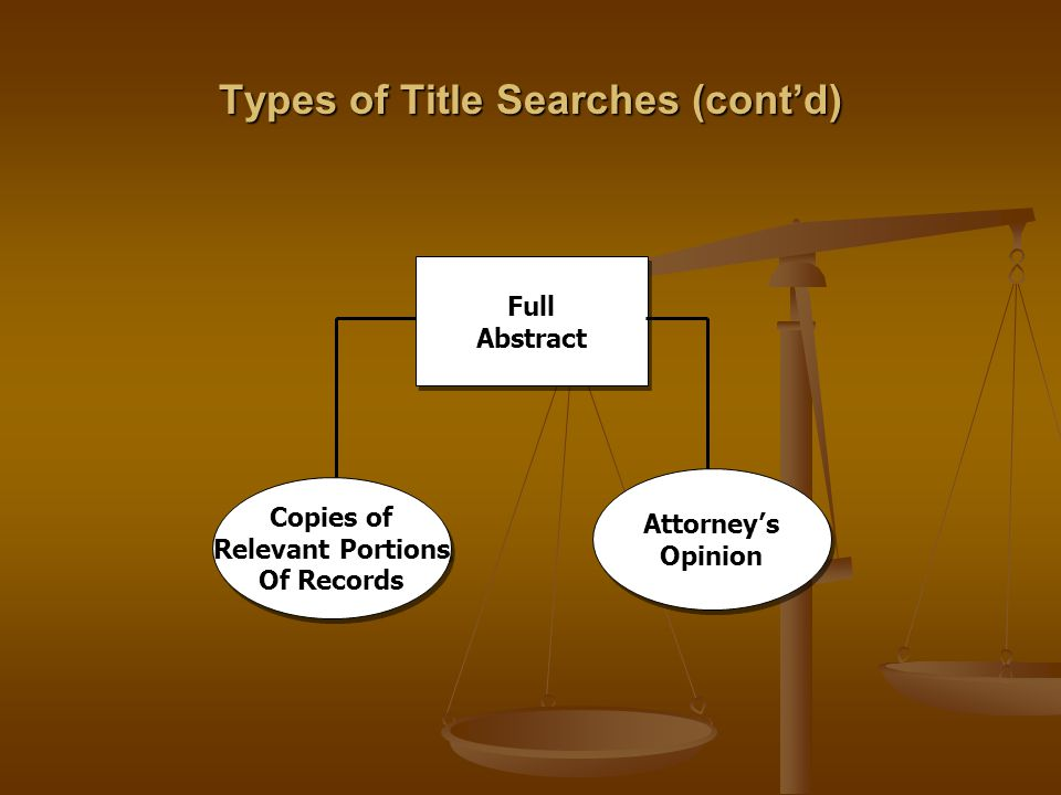 Types of Title Searches (cont'd) Full Abstract Full Abstract Copies of Relevant Portions Of Records Copies of Relevant Portions Of Records Attorney's
