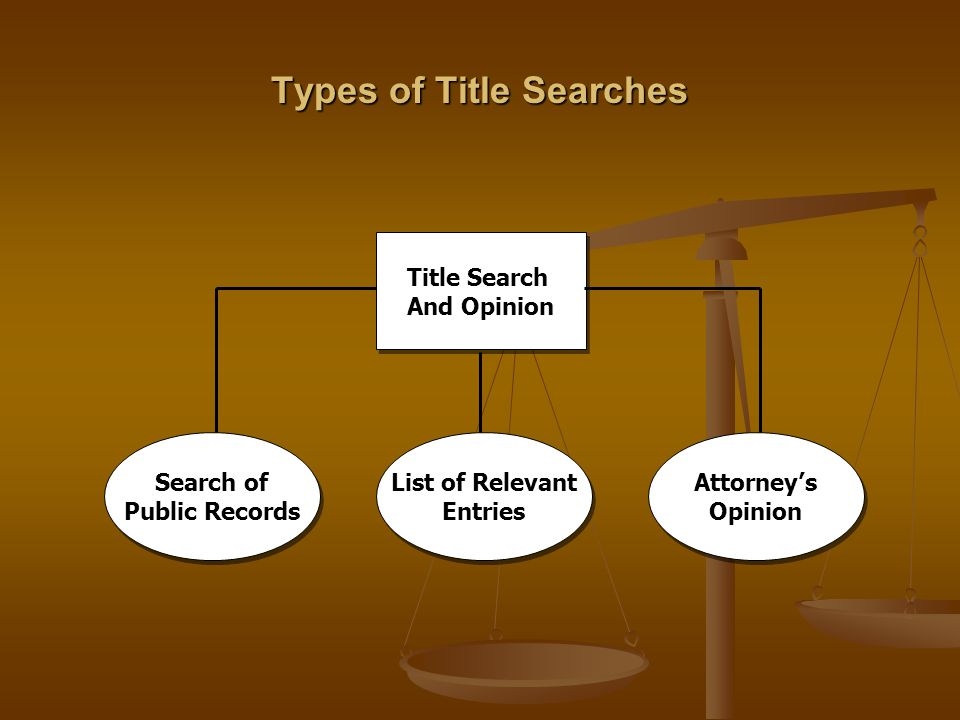 Types of Title Searches Title Search And Opinion Title Search And Opinion Search of Public Records Search of Public Records List of Relevant Entries List of Relevant Entries Attorney's Opinion Attorney's Opinion