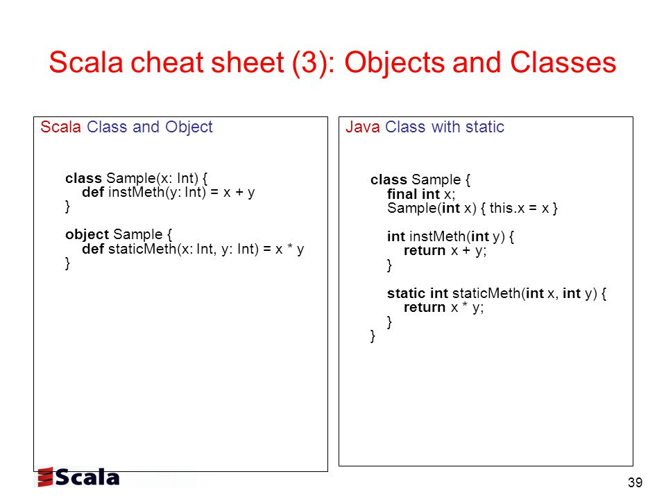 39 Scala cheat sheet (3): Objects and Classes Scala Class and Object class Sample(x: Int) { def instMeth(y: Int) = x + y } object Sample { def staticMeth(x: Int, y: Int) = x * y } Java Class with static class Sample { final int x; Sample(int x) { this.x = x } int instMeth(int y) { return x + y; } static int staticMeth(int x, int y) { return x * y; } }