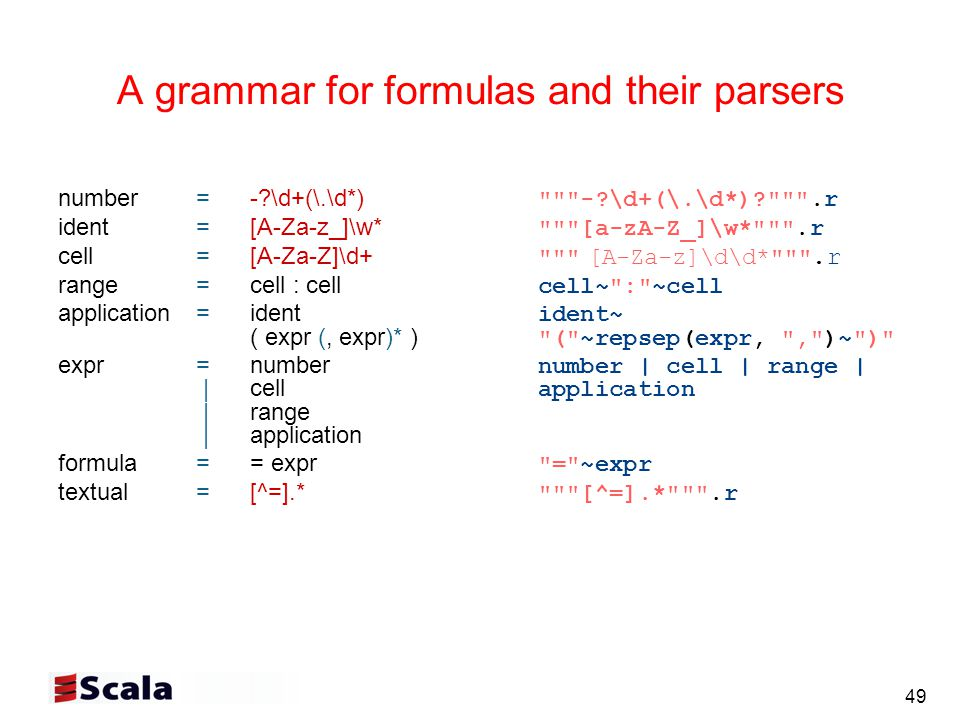 49 A grammar for formulas and their parsers number= - \d+(\.\d*) - \d+(\.\d*) .r ident= [A-Za-z_]\w* [a-zA-Z_]\w* .r cell=[A-Za-Z]\d+ [A-Za-z]\d\d* .r range= cell : cell cell~ : ~cell application=ident ident~ ( expr (, expr)* ) ( ~repsep(expr, , )~ ) expr=number number | cell | range | | cell application | range | application formula== expr = ~expr textual=[^=].* [^=].* .r