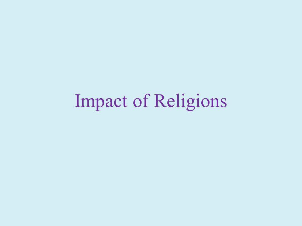 Impact of Religions
