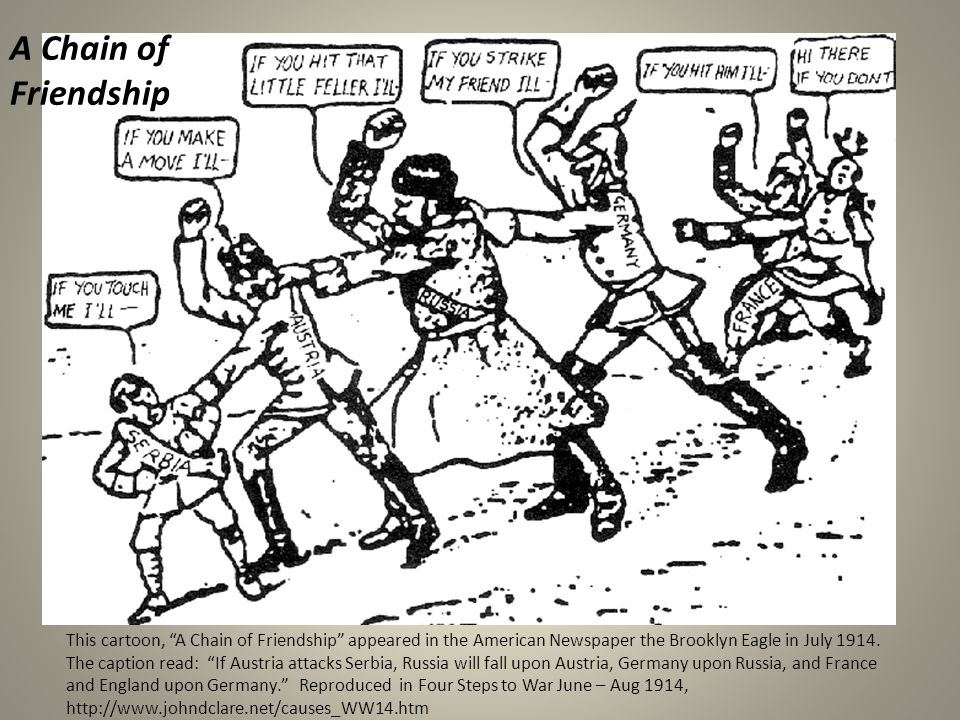 This cartoon, A Chain of Friendship appeared in the American Newspaper the Brooklyn Eagle in July 1914.
