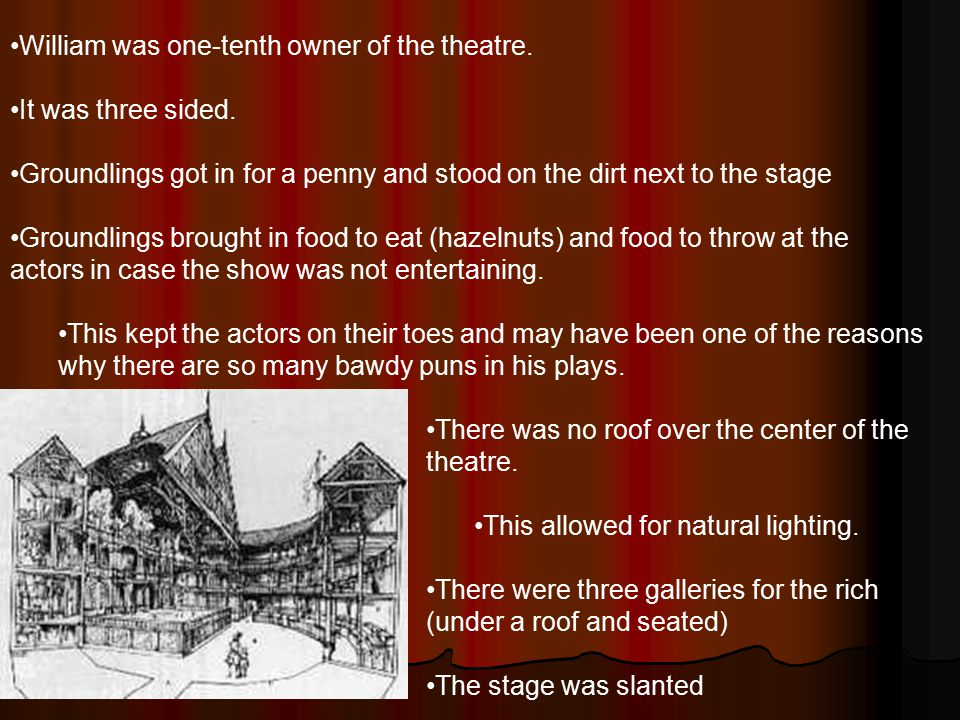 William was one-tenth owner of the theatre. It was three sided.