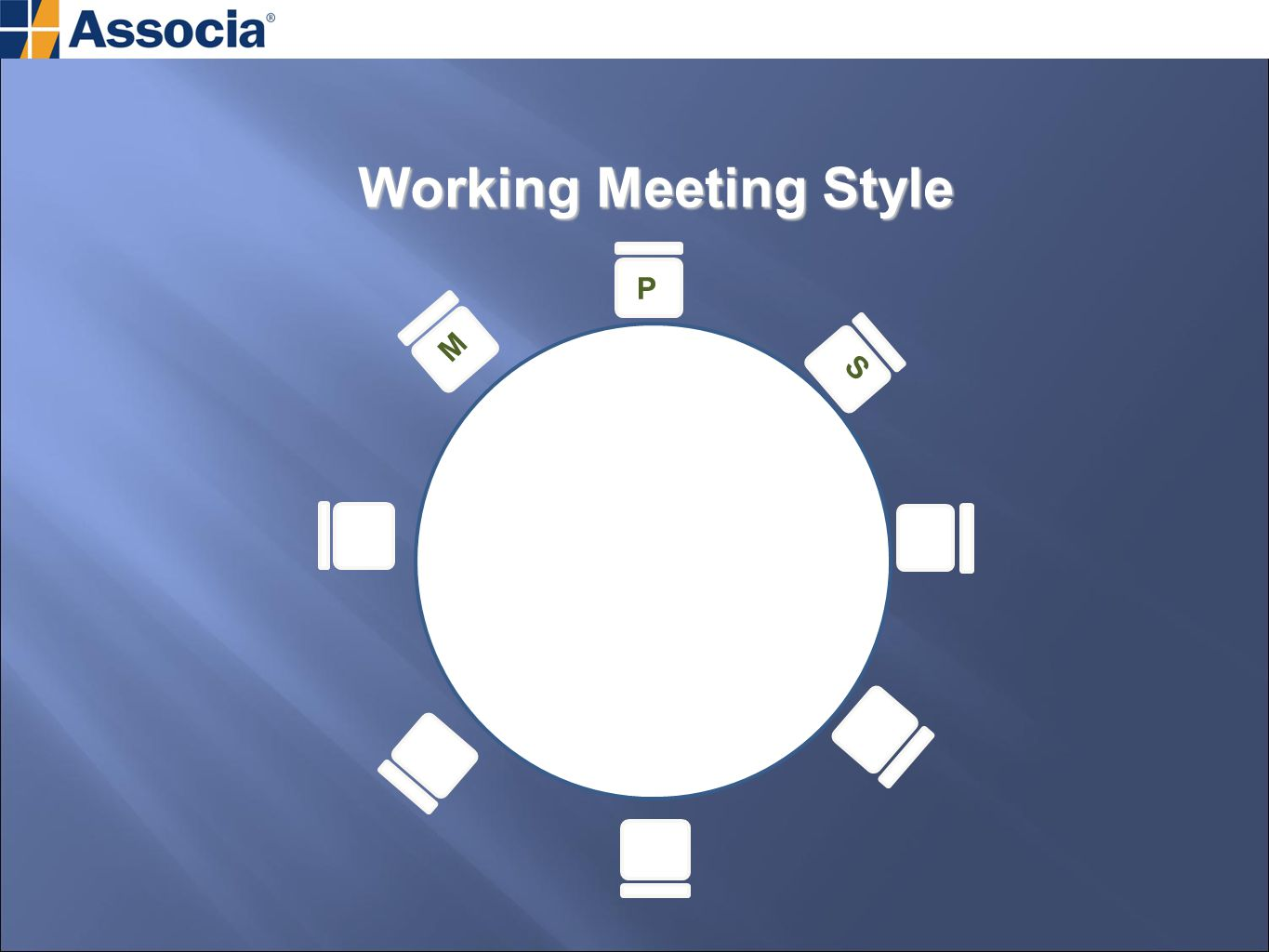 Working Meeting Style P M S