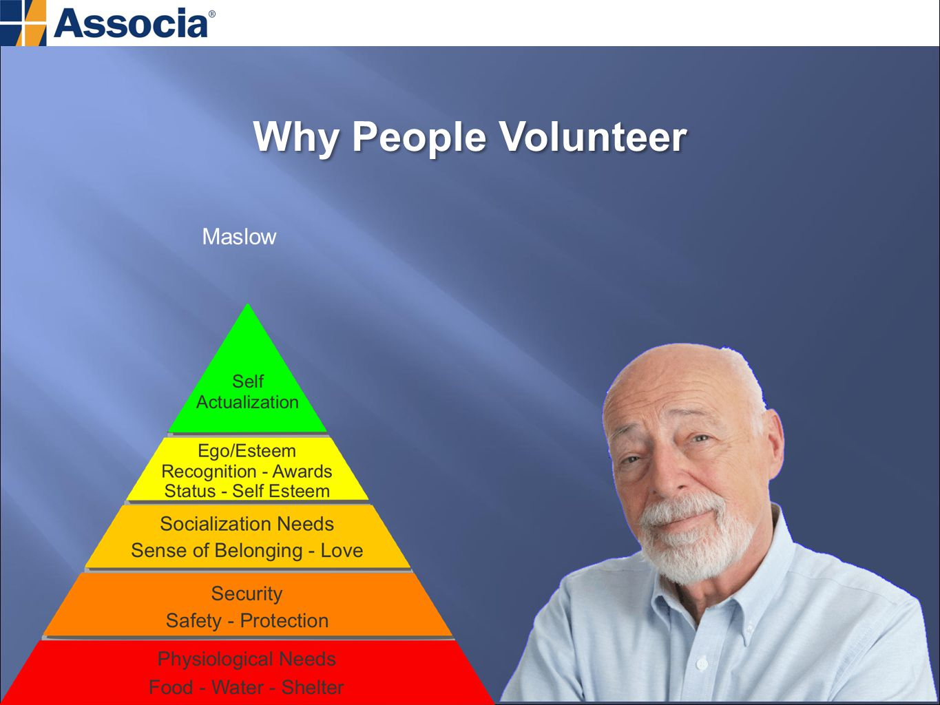 Why People Volunteer Maslow