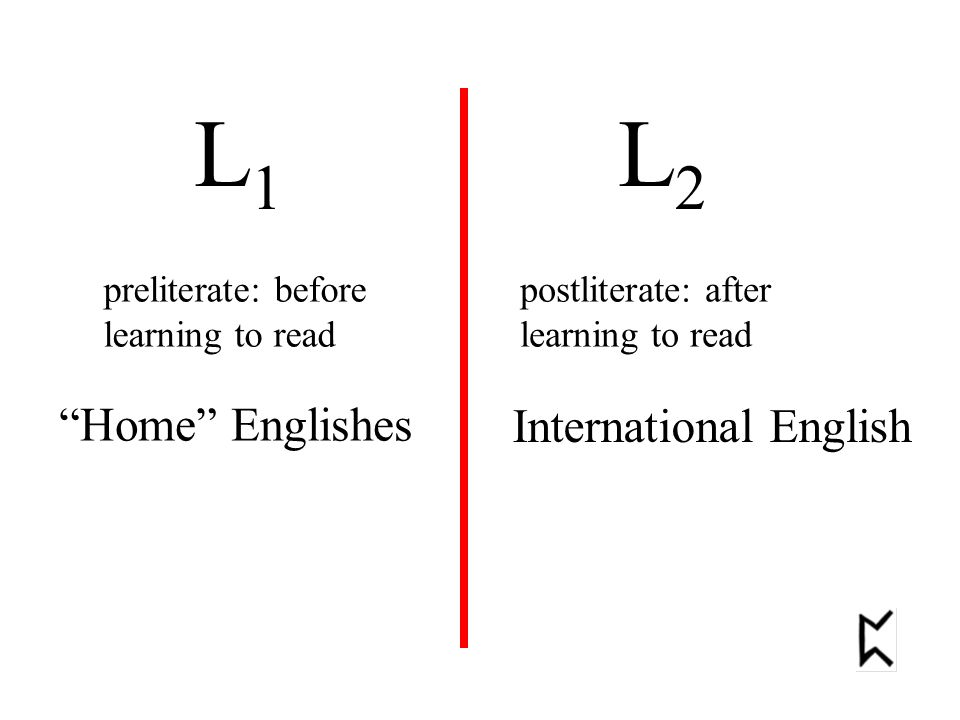L1L1 L2L2 preliterate: before learning to read postliterate: after learning to read Home Englishes International English