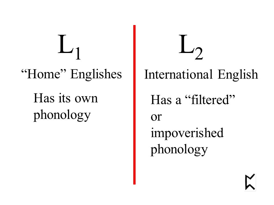 Has its own phonology Has a filtered or impoverished phonology L1L1 L2L2 Home Englishes International English